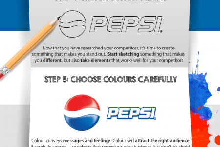 How To Design A Powerful Logo For Any Business Infographic