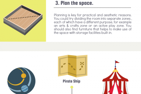 How to Design an Interactive Kids' Bedroom Infographic