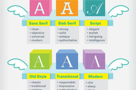 How to Design Business Cards Infographic