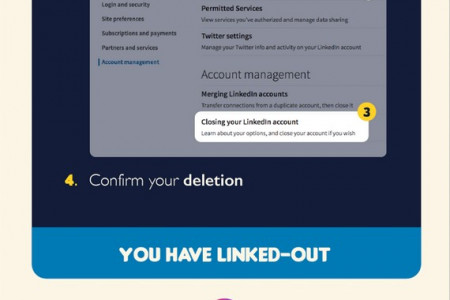 How to Disappear From the Internet Infographic