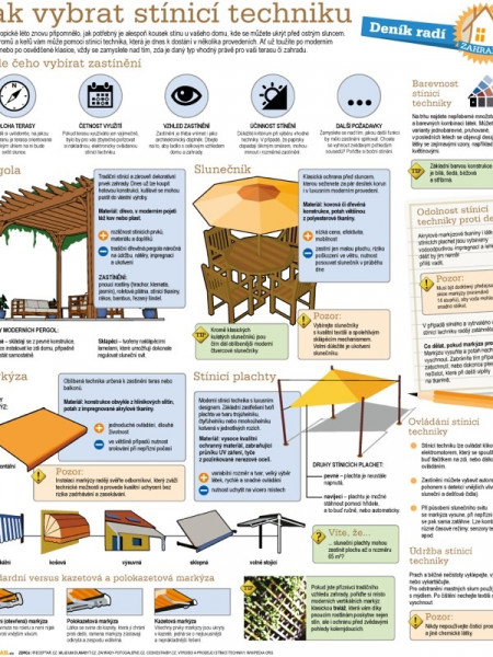 How to do it –shading technology Infographic