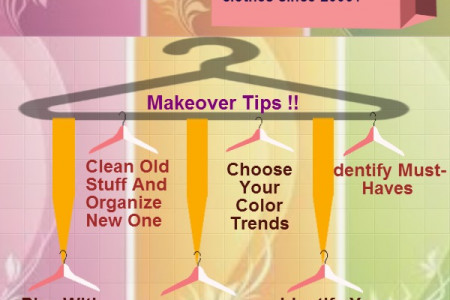 How to do makeover of wardrobe??? Infographic