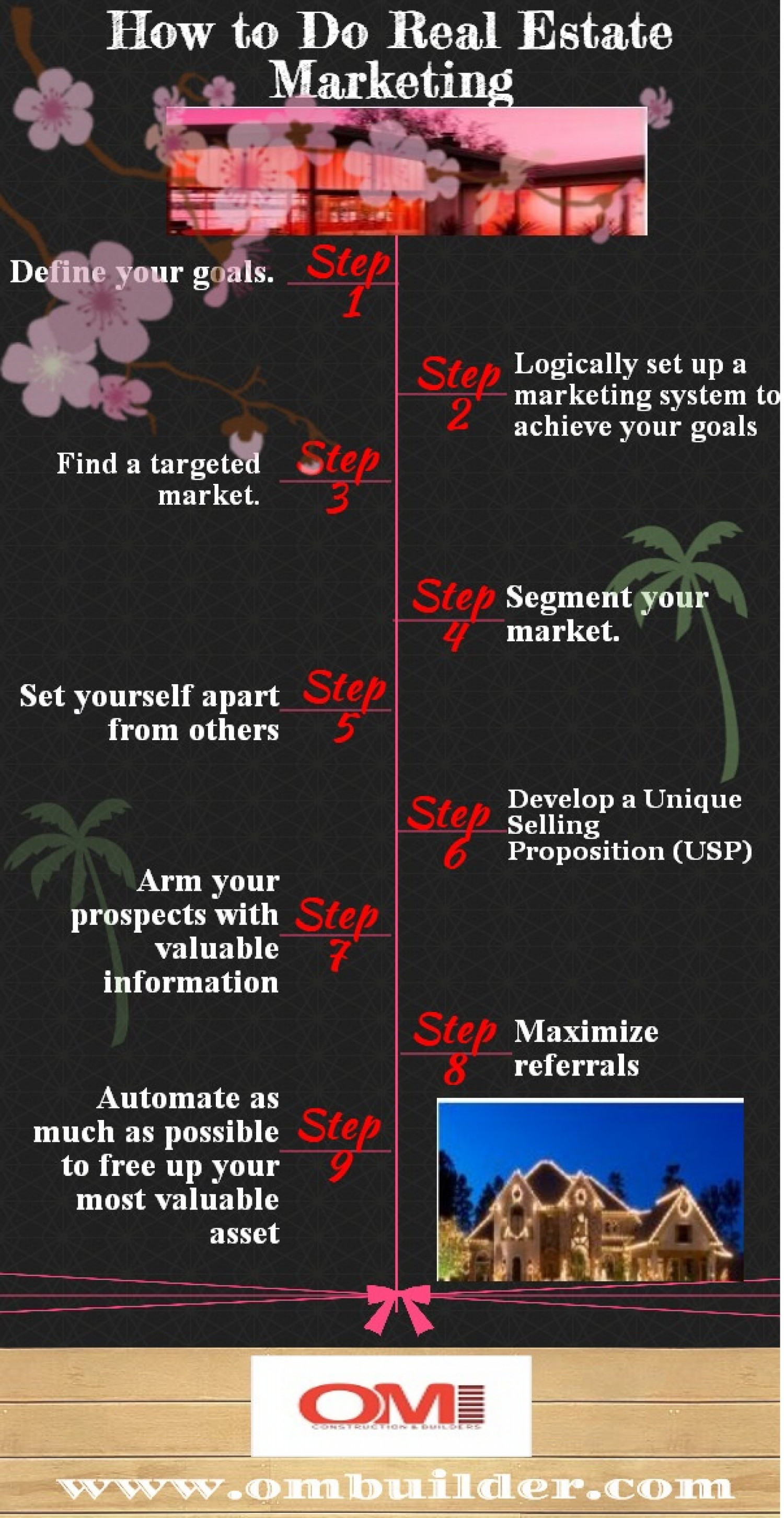 How to Do Real Estate Marketing Infographic