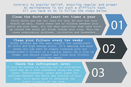 How to do your AC maintenance by yourself Infographic