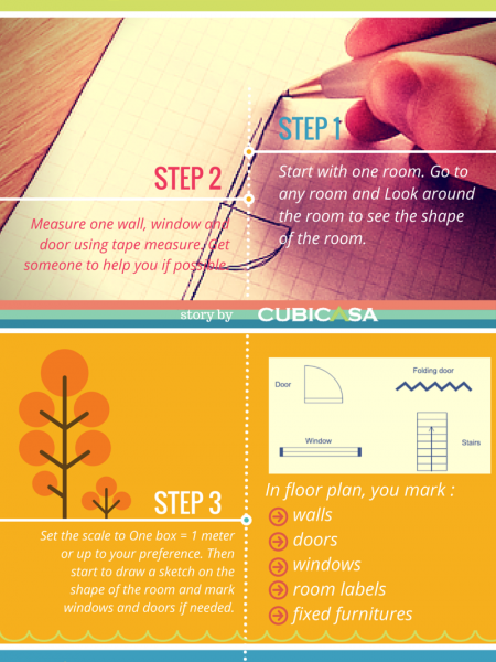 How to draw a simple floor plan Infographic