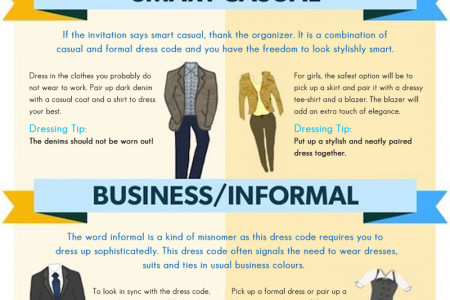 How To Dress For An Event Infographic