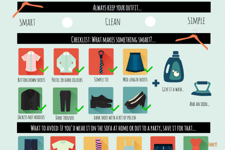 How to Dress for Job Interviews and Work Experience Infographic