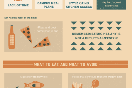 How to Eat Cheap and Healthy in College Infographic