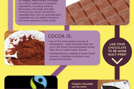 How to eat chocolate guilt-free!! Infographic