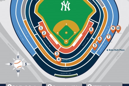 How to Eat Healthy at a Yankees Game Infographic