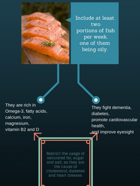 How To Eat Healthy Infographic