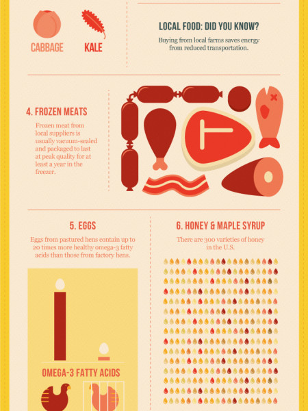 How to Eat Local in the Winter: 10 Foods You Can Find All Season Long Infographic