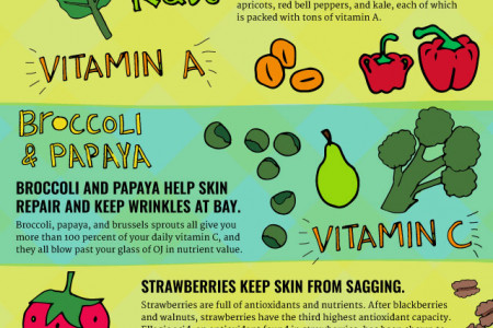 How to Eat your Way to Glowing, Younger-Looking Skin! Infographic