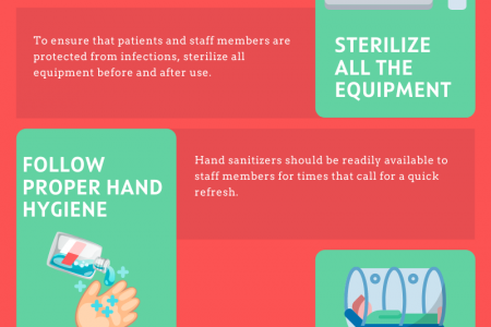 How to Eliminate the Spread of Infection in Emergency Room Infographic