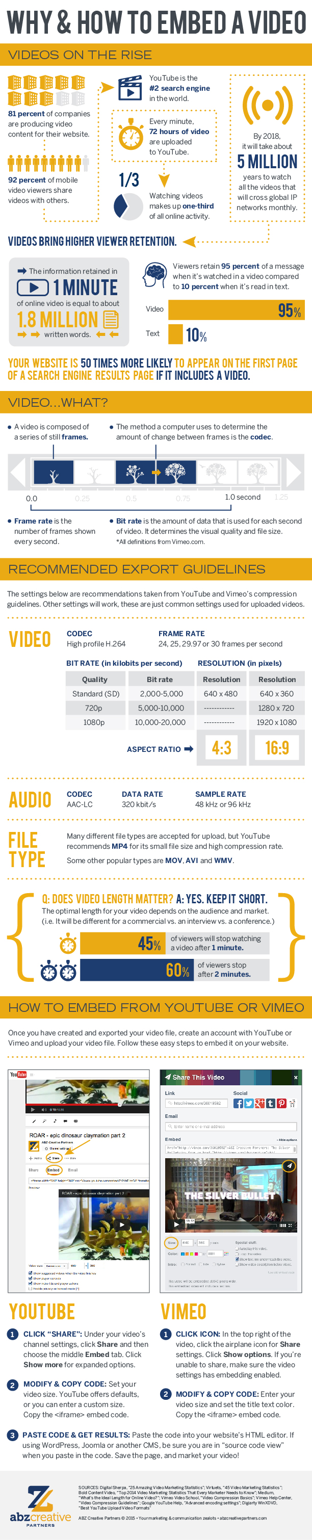Infographic with embedded video