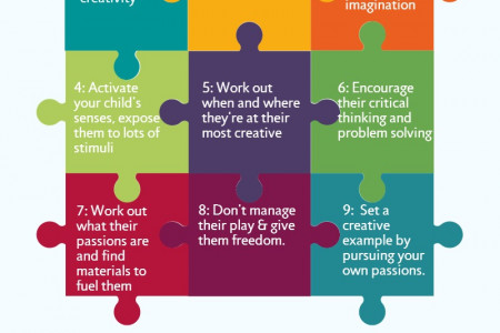 How To Encourage Children's Creativity Infographic