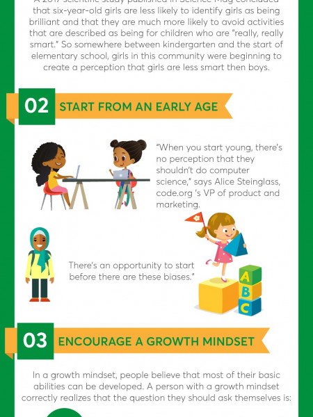 How To Encourage Girls in STEM Infographic Infographic