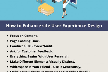 How to Enhance site User Experience Design Infographic