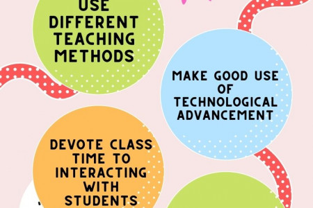 HOW TO ENHANCE STUDENT ENGAGEMENT IN CLASSROOM Infographic