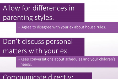 How to Establish Healthy Communication With Your Ex And Your Children Infographic