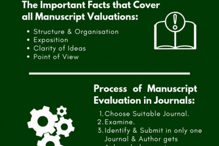 How to Evaluate a Scientific Manuscript in a High Impact Journal   Scientific Research Infographic