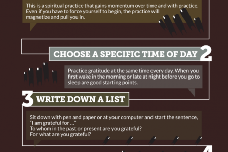 How to Feel More Grateful Infographic