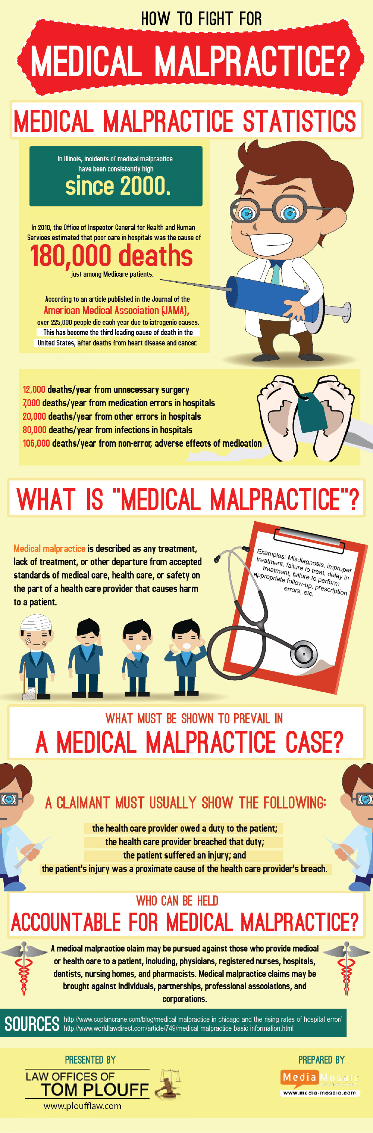How To Fight For Medical Malpractice? Infographic