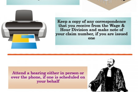 How to File a Wage Complaint Infographic