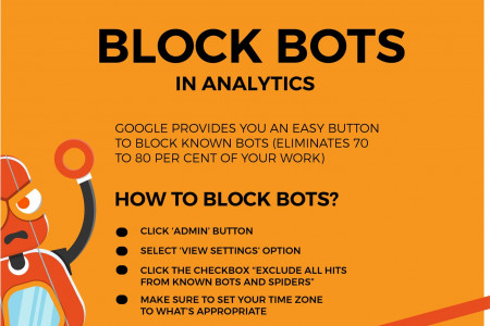 How to Filter Spam From Google Analytics Infographic