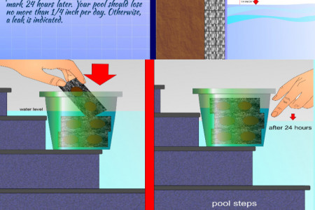 How to Find  a Leak in Your Swimming Pool Infographic