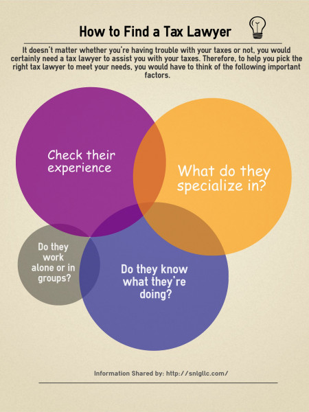 How To Find a Tax Lawyer Infographic