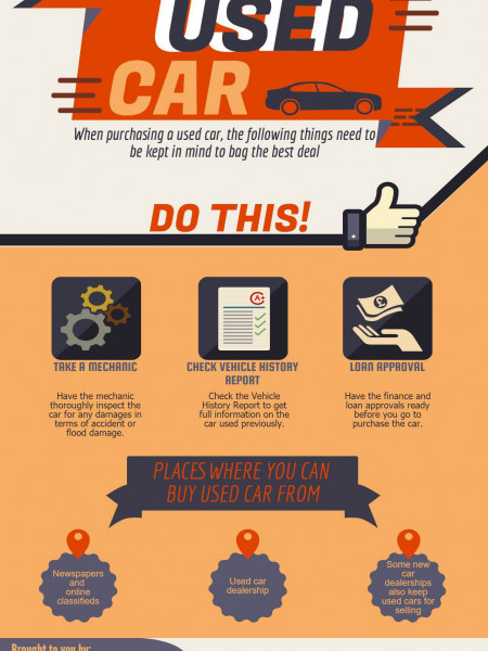 How to find a used car Infographic