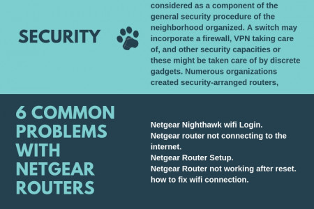 How to find and login the password of netgear router? Infographic