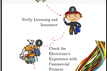 How to Find Best Electrician Infographic