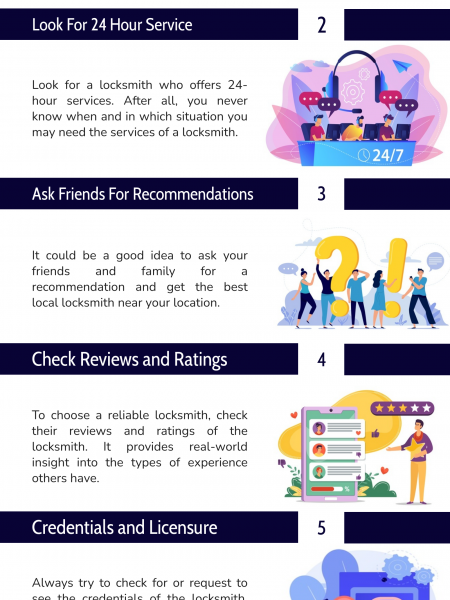 How To Find Best Locksmith Miami Near Me Infographic