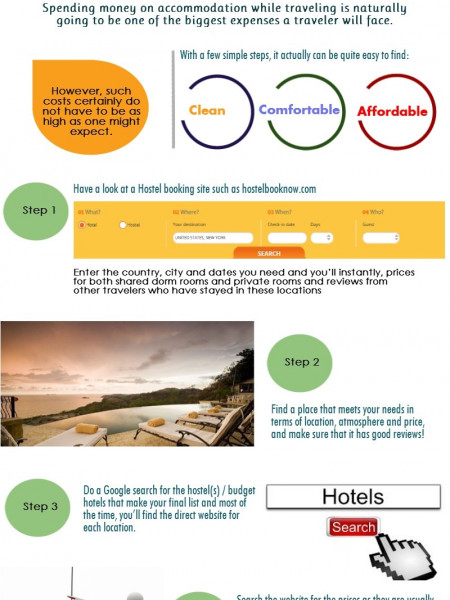 How to find cheap accommodation Infographic