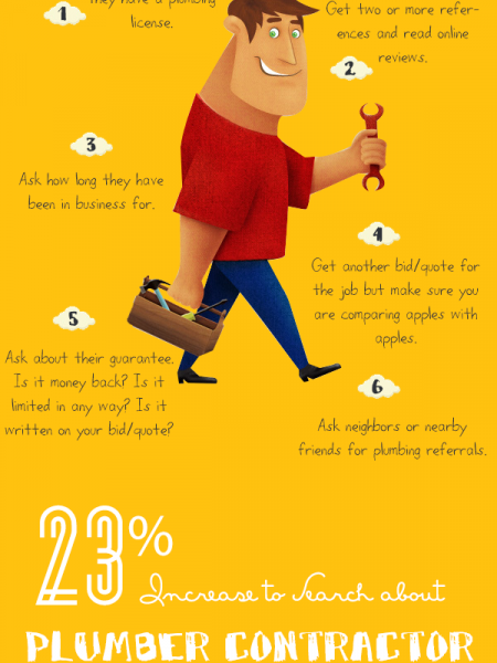 How to Find A Good Plumber Contractor Infographic