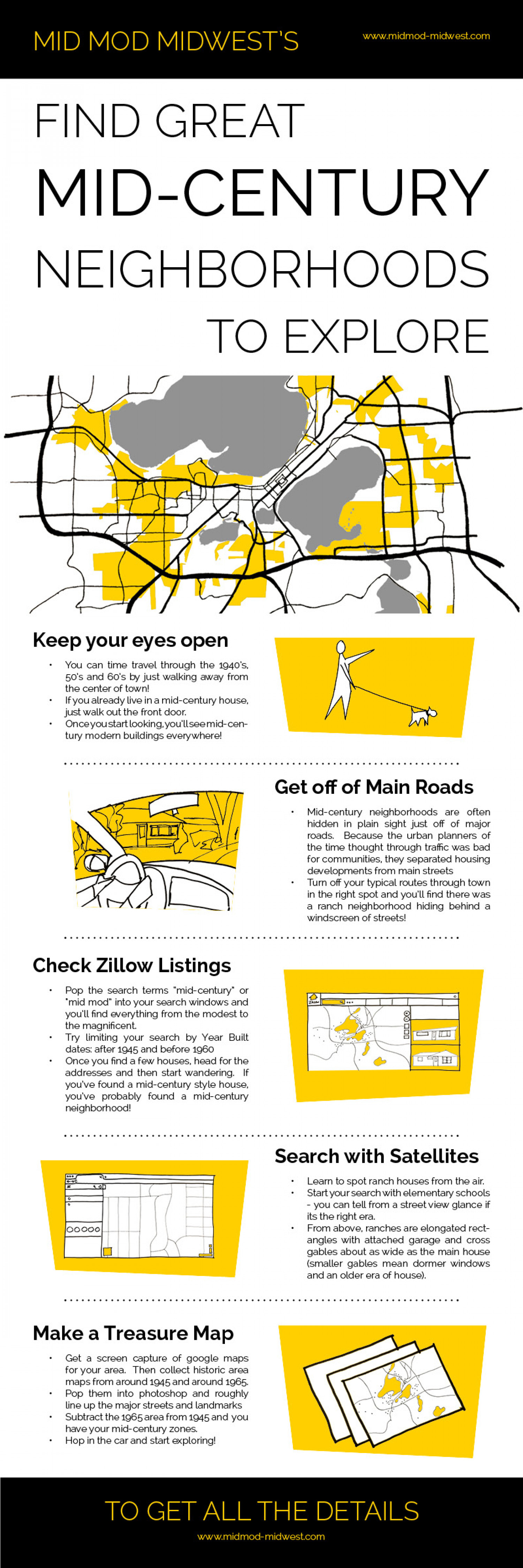How to Find Great Mid-Century Neighborhoods to Explore Infographic