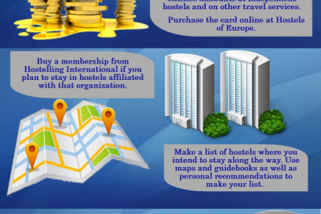 How to Find Hostels in Europe Infographic