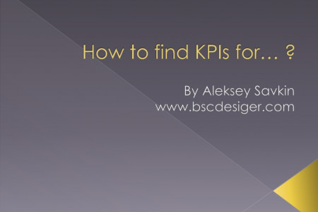 How to find KPIs for ...? Infographic