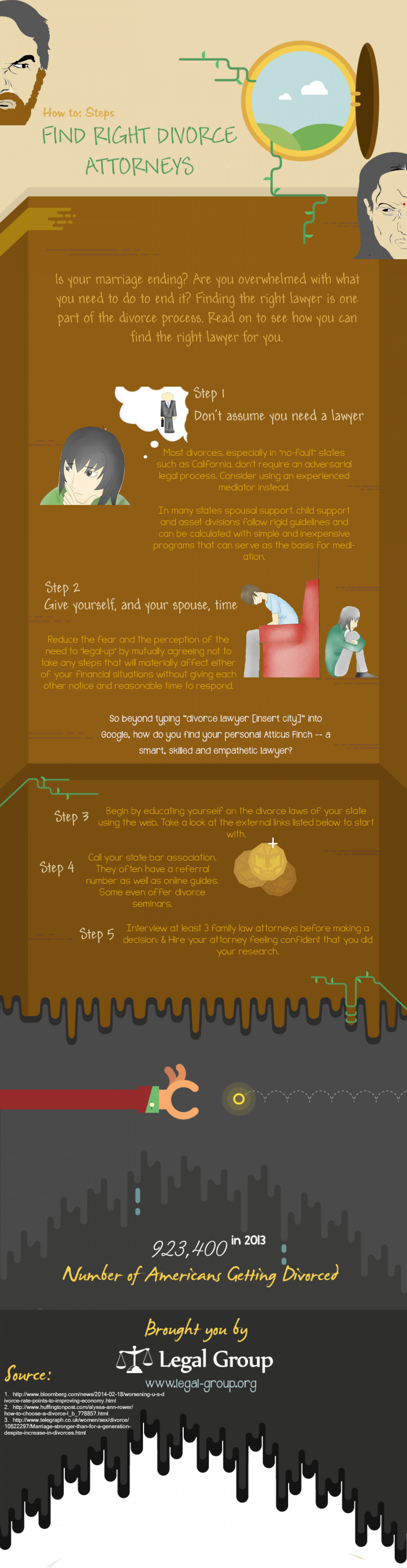 How To Find Right Divorce Attorneys  Infographic