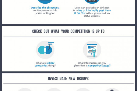 How to Find Talent on LinkedIn Infographic