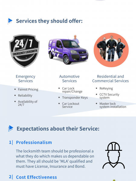 How To Find The Best Locksmith?  Infographic