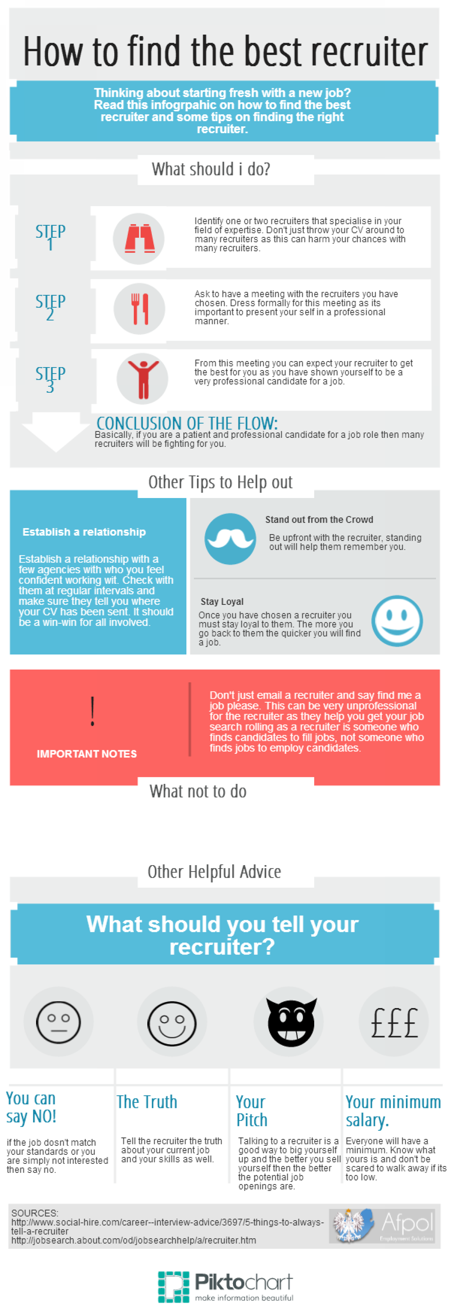 How to find the best recruiter Infographic