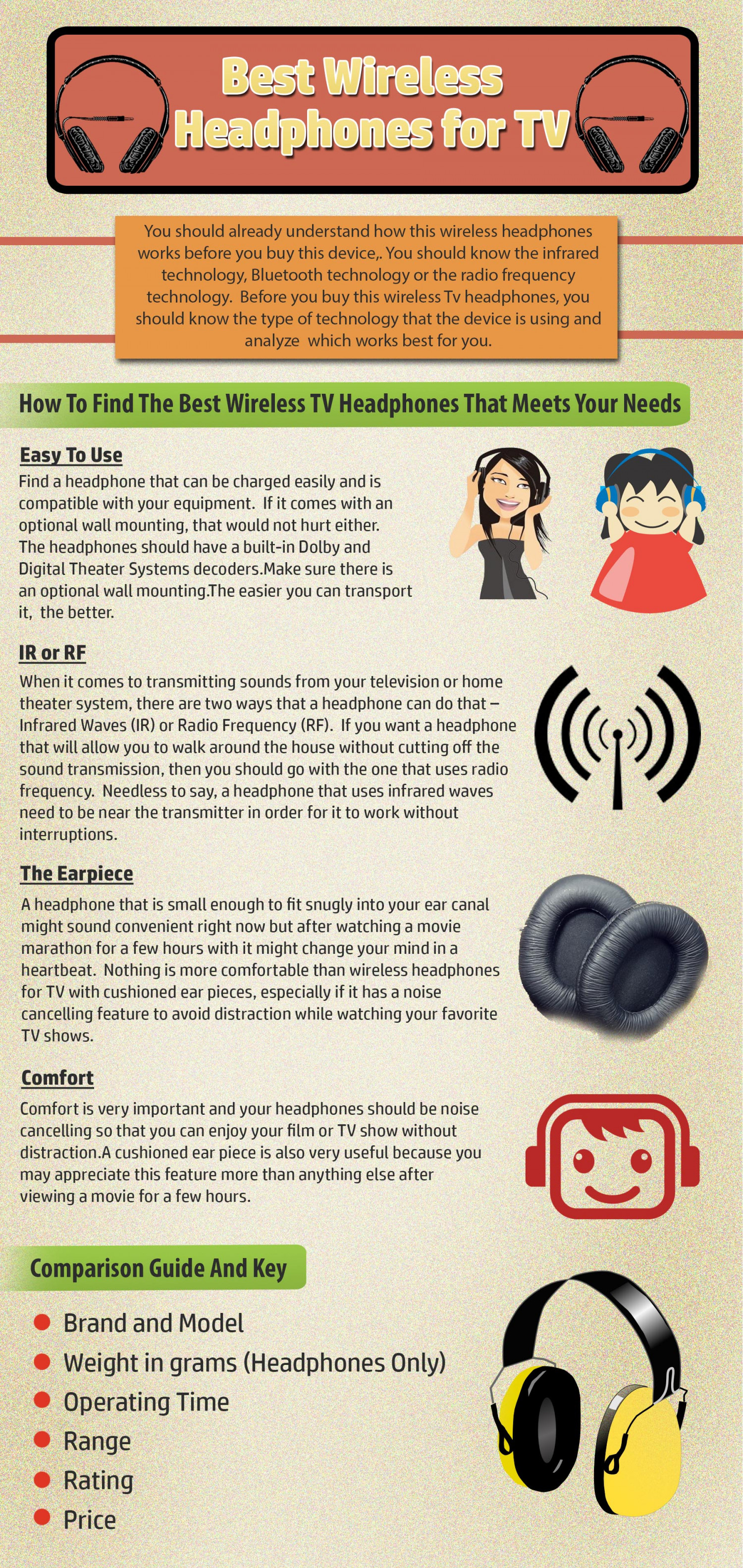 Best Wireless Headphones for TV Infographic
