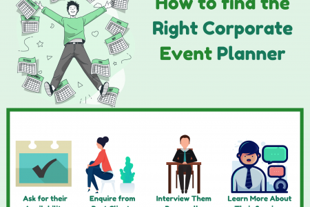 How to find the Right Corporate Event Planner Infographic