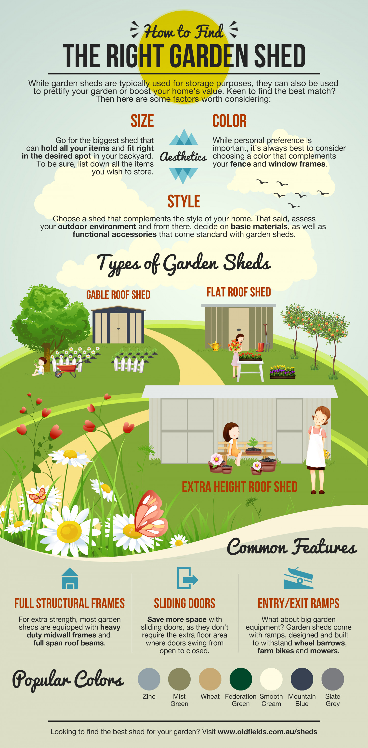How To Find The Right Garden Shed Infographic