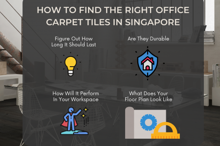 How to Find The Right Office Carpet Tiles in Singapore Infographic
