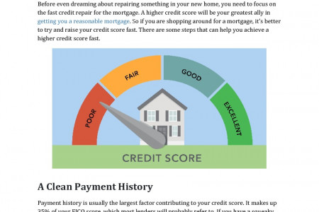 How to Fix Bad Credit Fast to Buy a House? Infographic