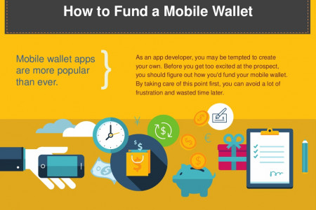 How to Fund a Mobile Wallet Infographic